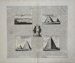 Description des Piramides...