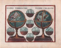 Globe Terrestre / Globe...