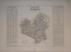 Provincia di Molise